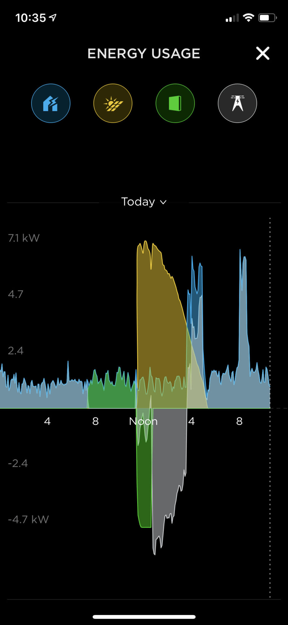 Energy Usage - Outage.jpg