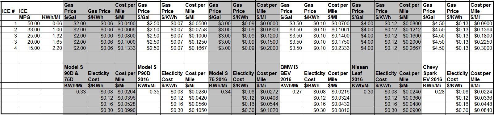Energy_Cost_Comparison.jpg