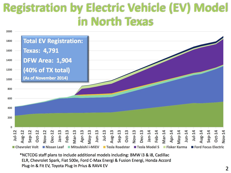 EV Growth.jpg