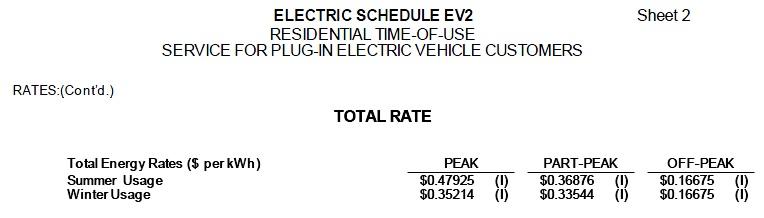 EV2 Total Rates 2020-10.jpg