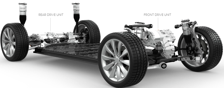 front awd motor2.PNG