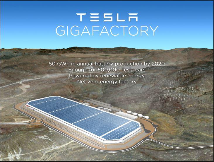 Gigafactory 1 2014.JPG