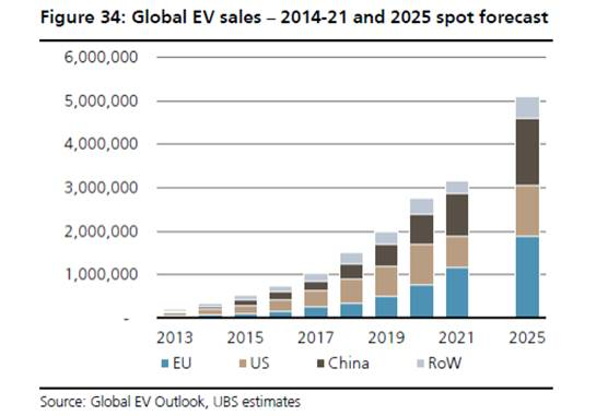 global-ev-sales1.jpg