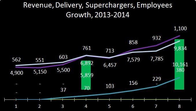 Growth20142015.JPG