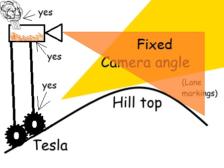 Hill_tops 2.jpg