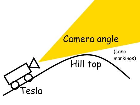 Hill_tops.jpg