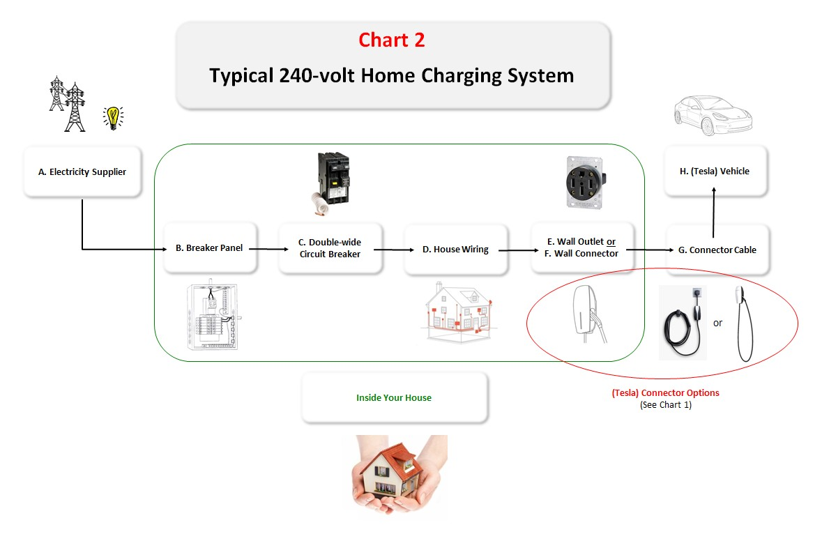 Home Charging System - 3.jpg