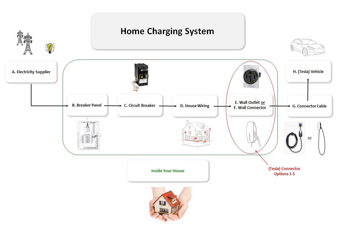 Home Charging System.jpg