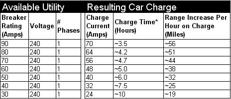 HPC_Charging_small.JPG