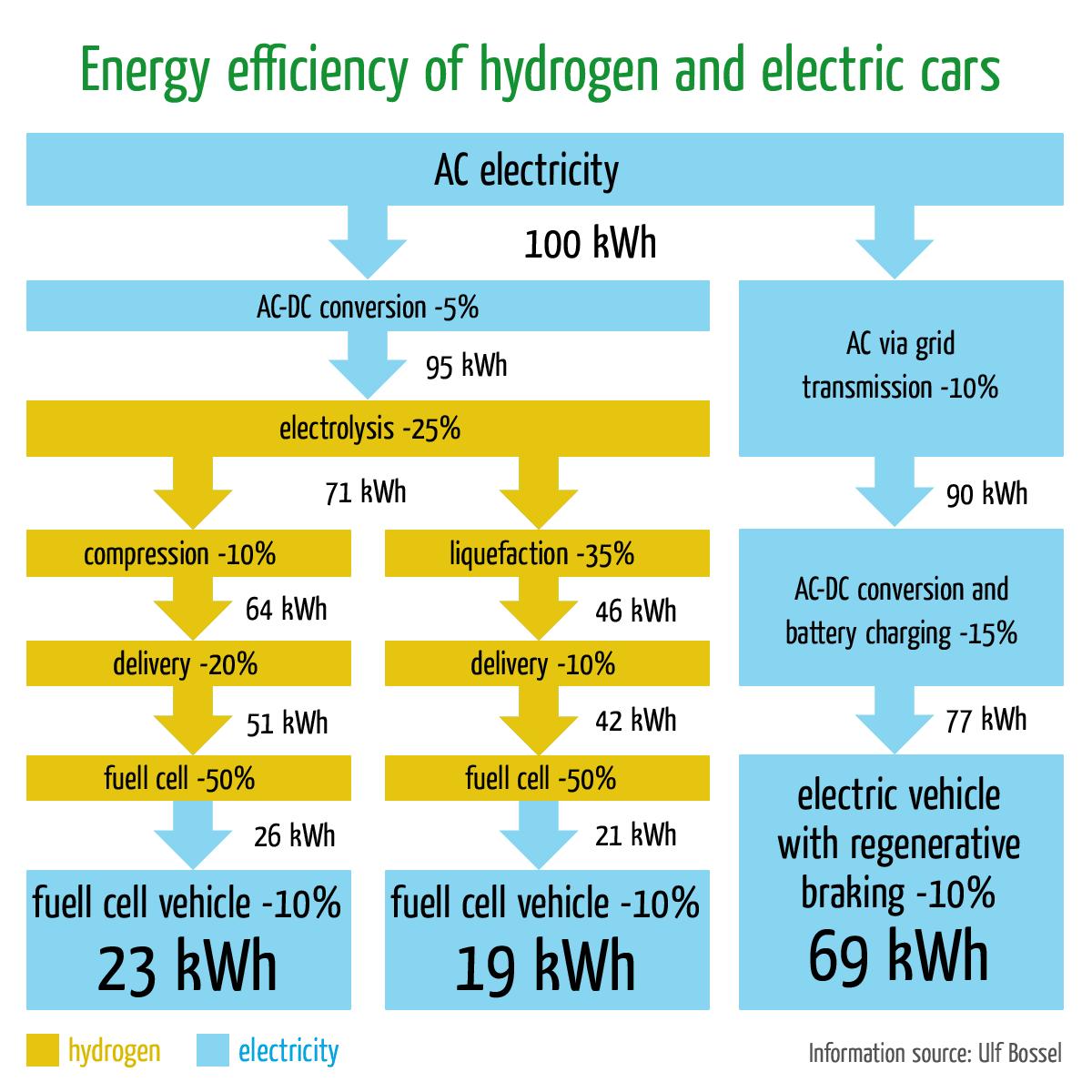 hydrogencar.png