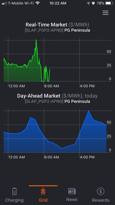 JuiceNet Grid Market 2019-03-15.jpg