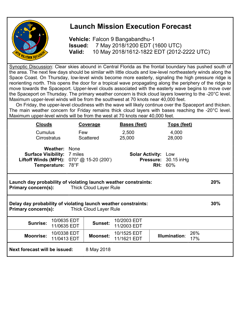 L-3 Forecast 10 May Launch.png
