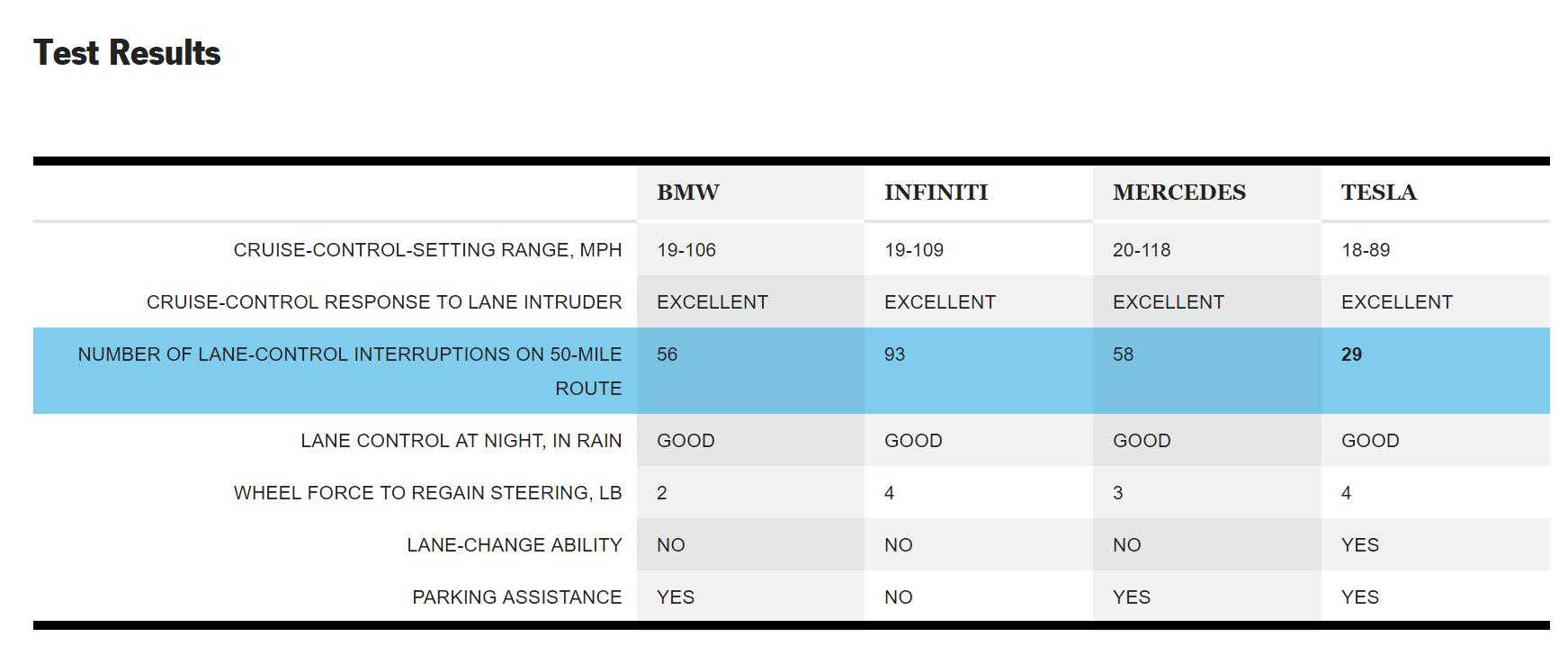 Lane Control.png