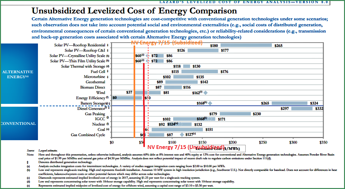 Lazard-wind-energy2.png