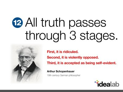lesson-12-all-truth-passes-through-three-stages.jpg