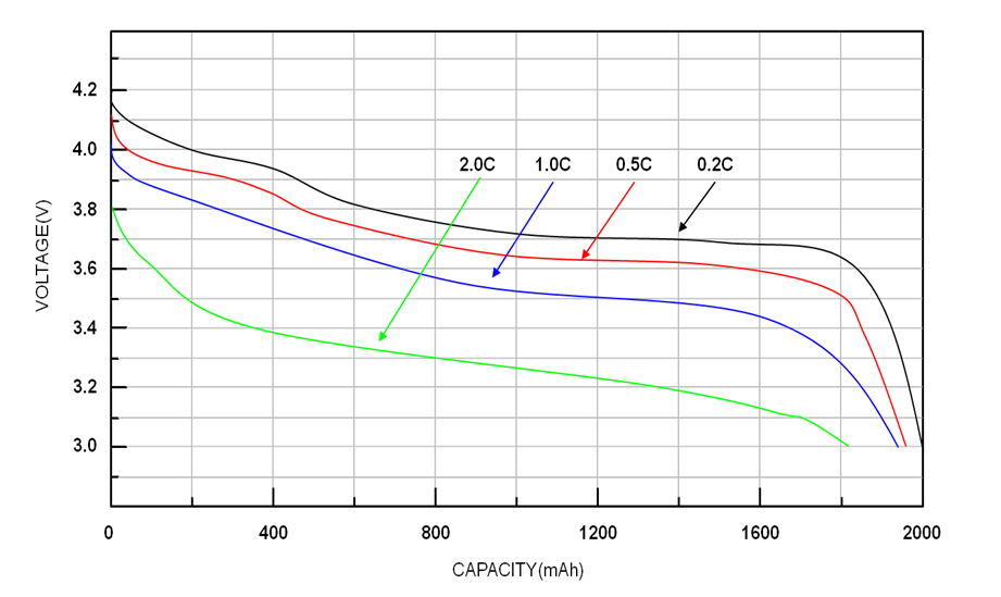 lithium_curve.png