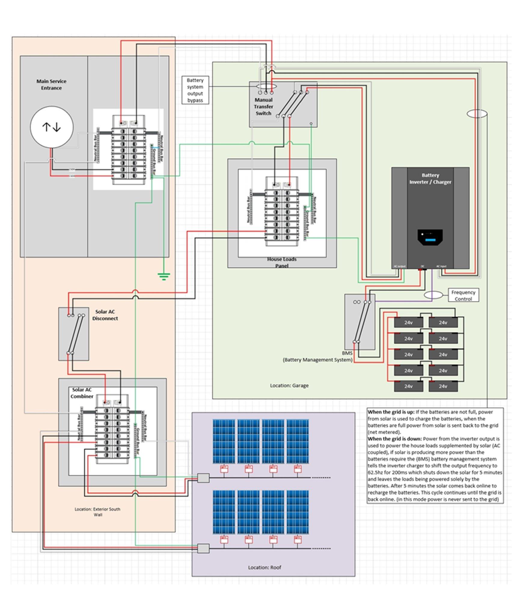 LPG PW2 diagram.jpg