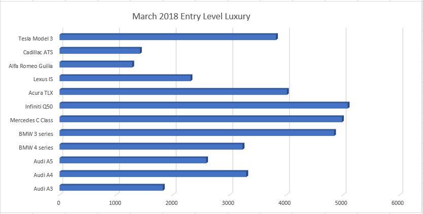 March 2018 sales bars.JPG