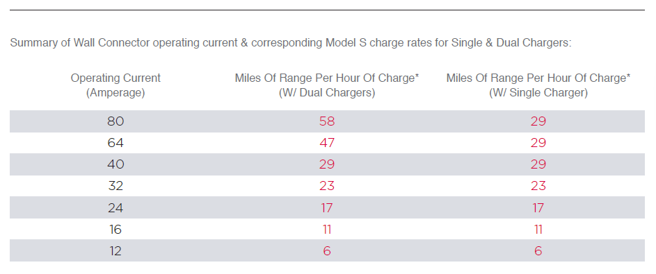 Miles per charge.PNG