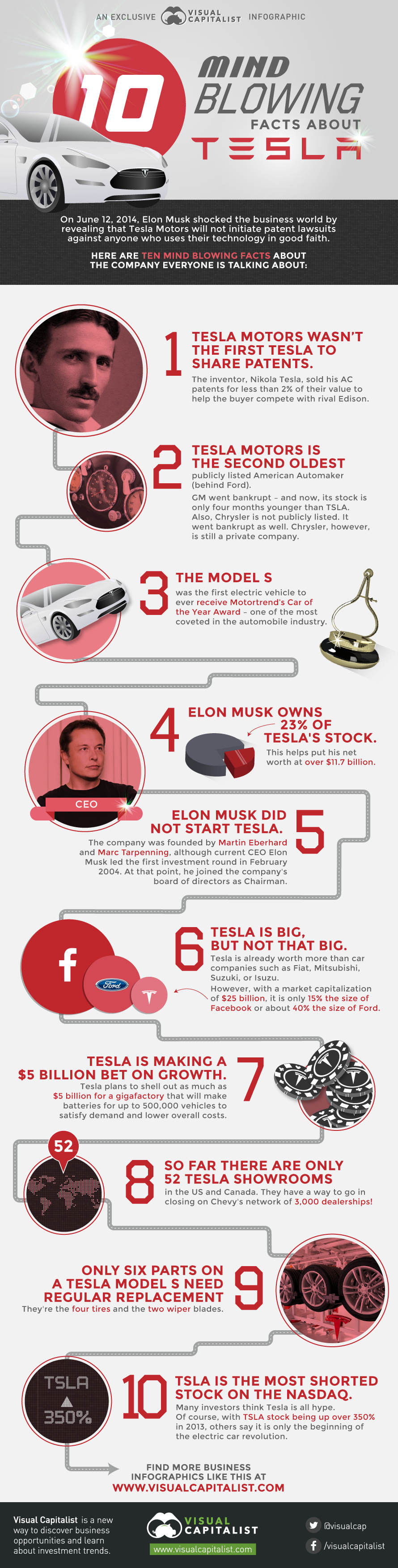 mind-blowing-facts-about-tesla-motors.png