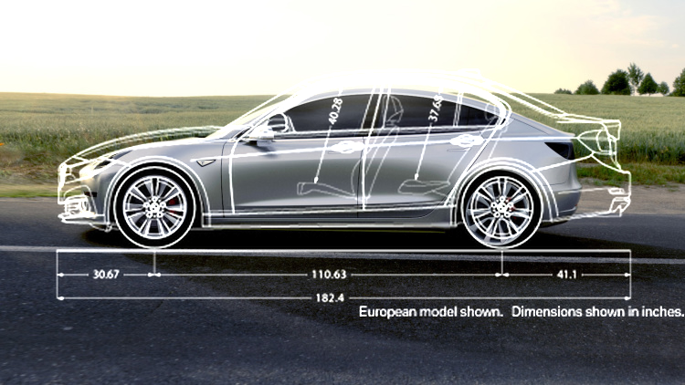 Model ☰ Prototype vs BMW 3-Series (Side View).png