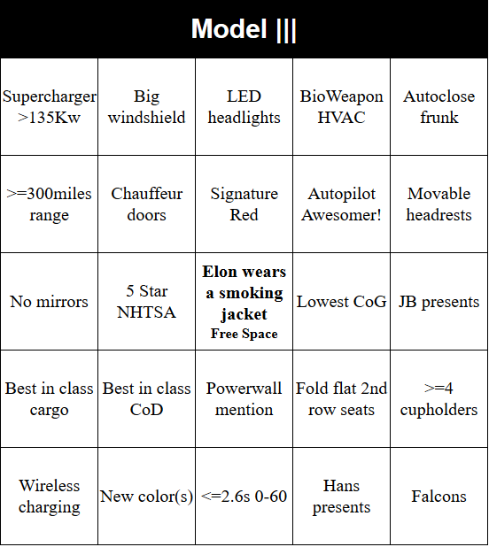 Model 3 bingo.PNG