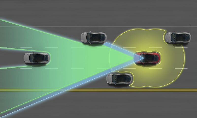 Model-S-autopilot.jpg