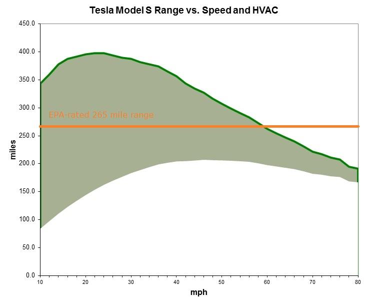 Model S Range.jpg