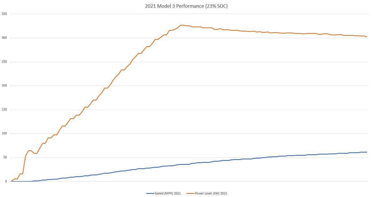 Model3Graph.JPG