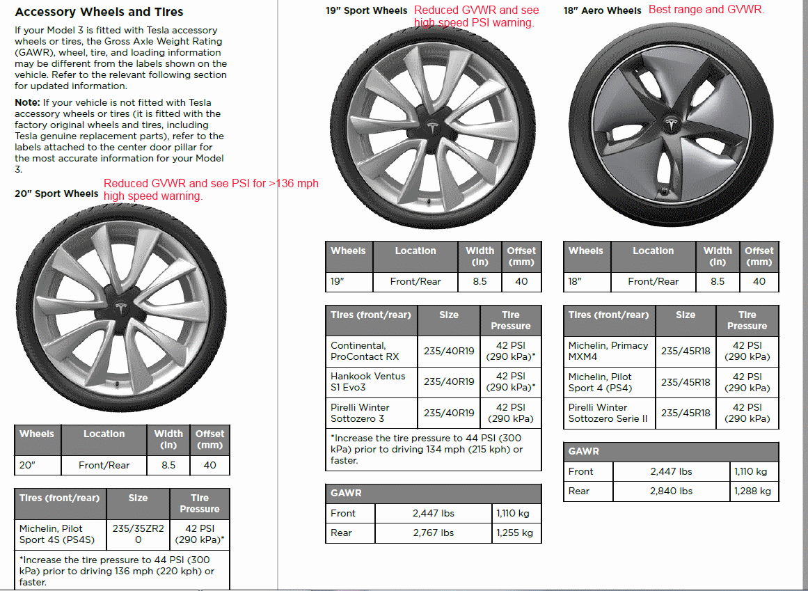 model3tireswithnotes-png.291865