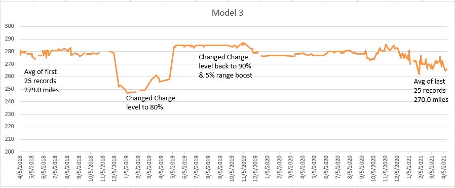 Model_3.png