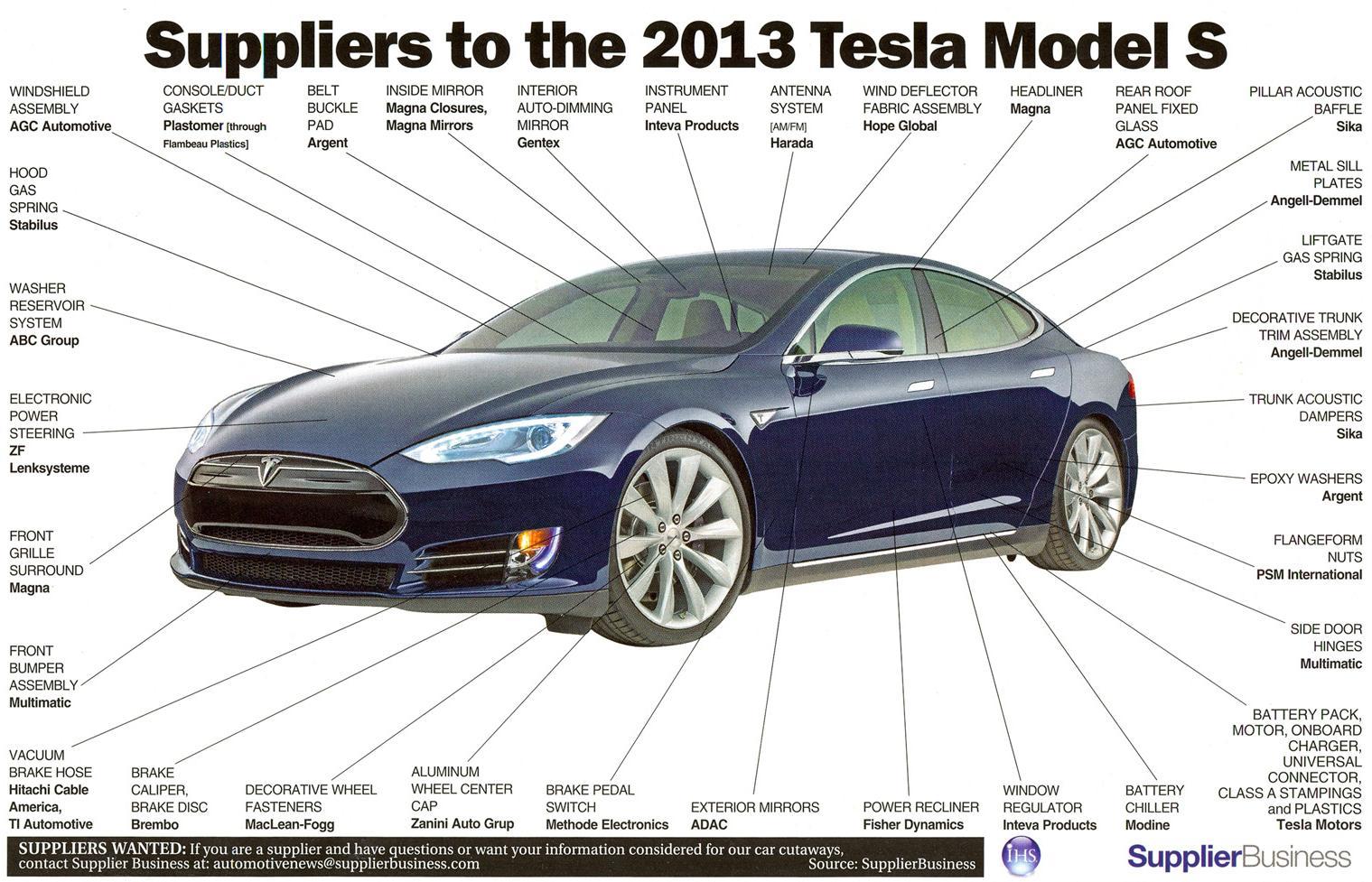 models-suppliers2.jpg