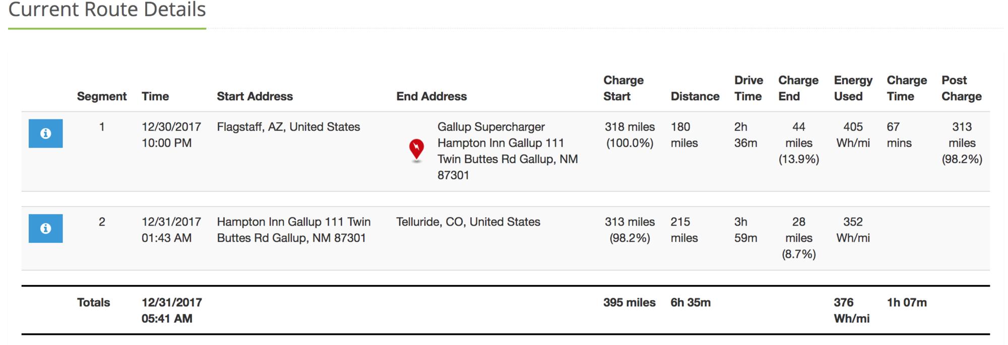 MS100D 1231 2200 Details Flag Gallup Telluride Spd0 Bat95 Cabin60.png