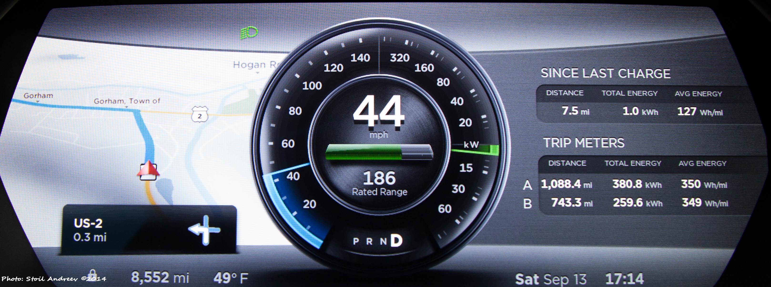 mt_most_efficient_mile.jpg