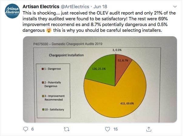 OLEV-audit.jpg