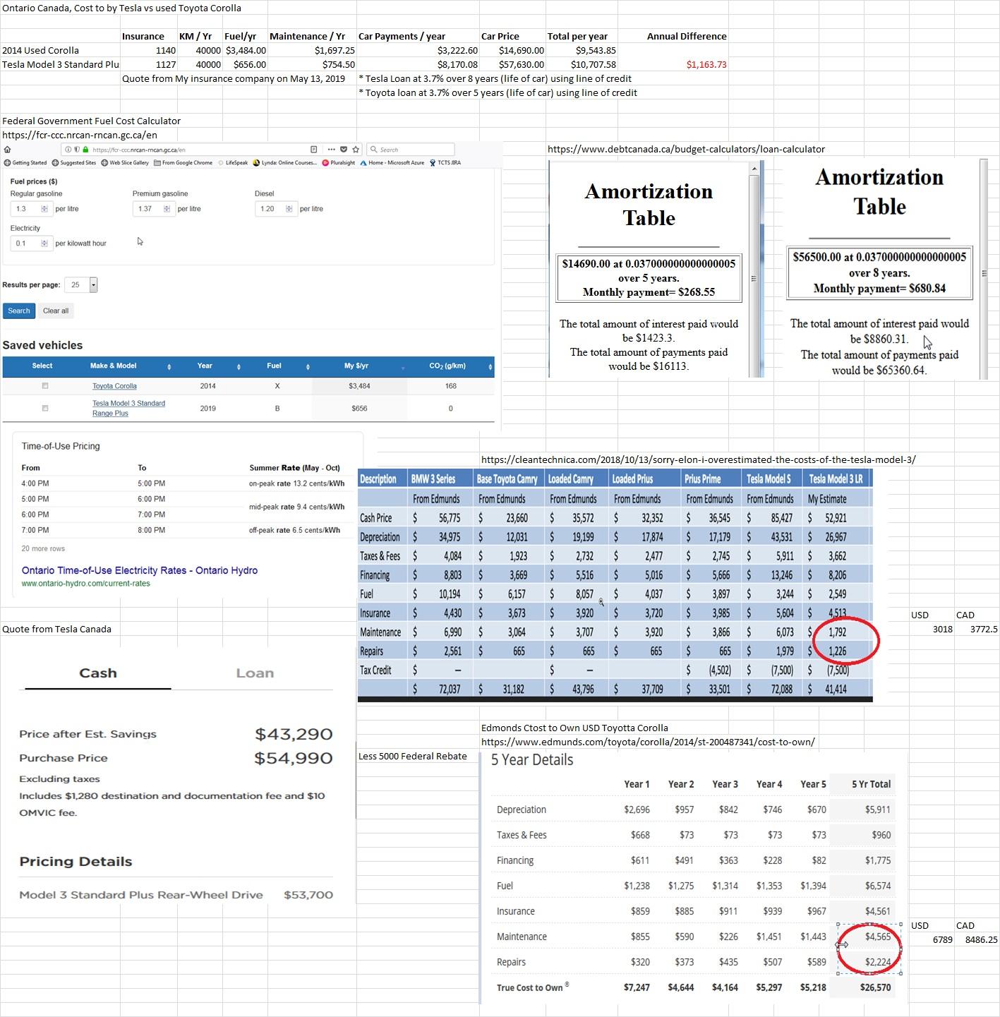 Ontario-Canada-UsedToyotaCorolla vs TeslaModel3StdPlus TCO.jpg