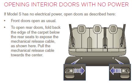 OpeningInteriorDoorsWithNoPower.png