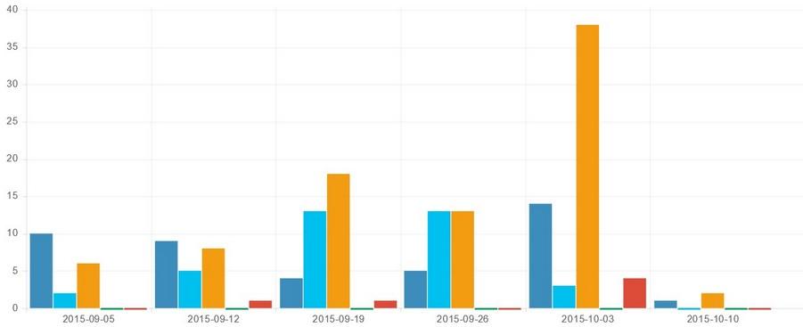 Order Graph.jpg