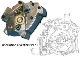 oscillation_overthruster.jpg
