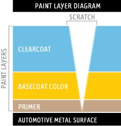 paint-layer.jpg