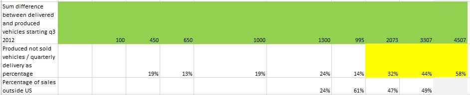 percentage of sales outside us.JPG