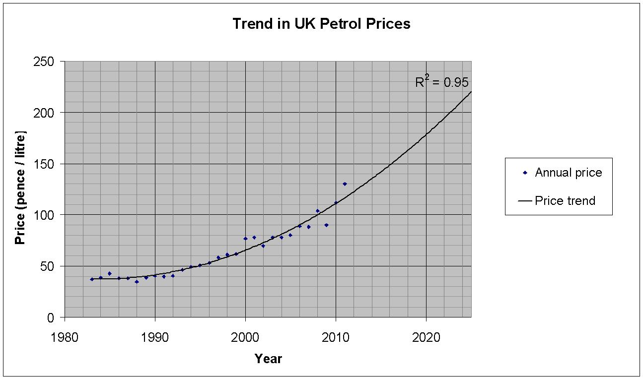 petrol.png