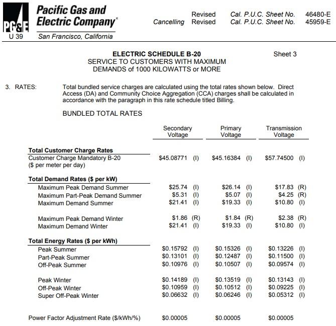 PG&E B-20 Tariff.jpg