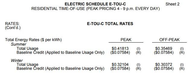 PG&E TOU-C Rates 210301.jpg
