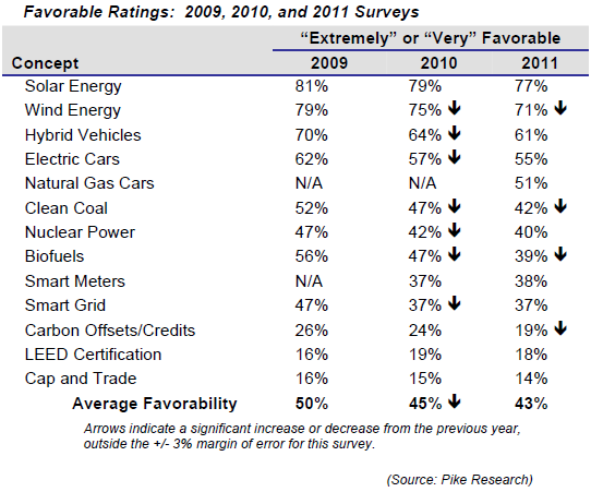 Pike Consumer Survey Table 1.1.PNG