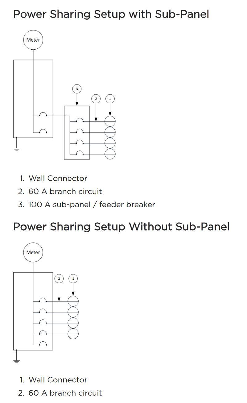 power sharing.JPG