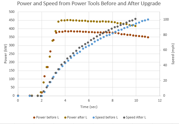 power_vs_speed.PNG