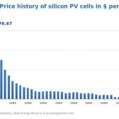 price-history-silicon1.png