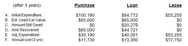Purchase-Loan-Lease - 2.jpg