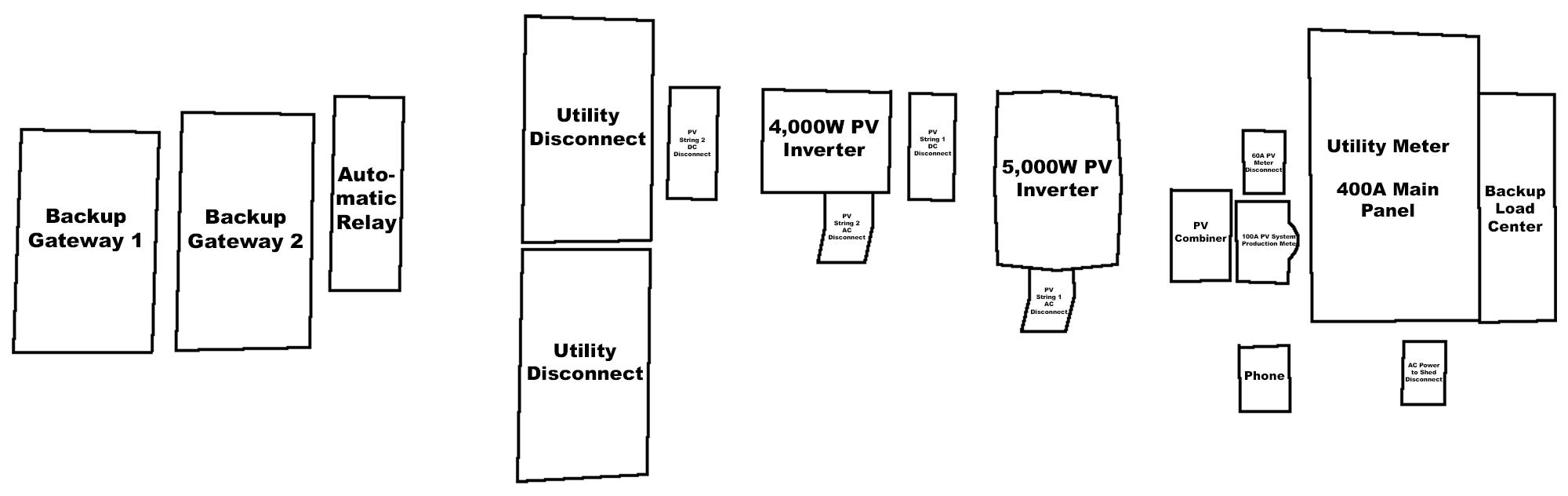 PV and Powerwall Panel Diagram.png